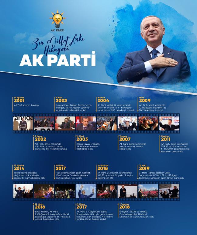 Gül ve Davutoğlu'nu sildiler