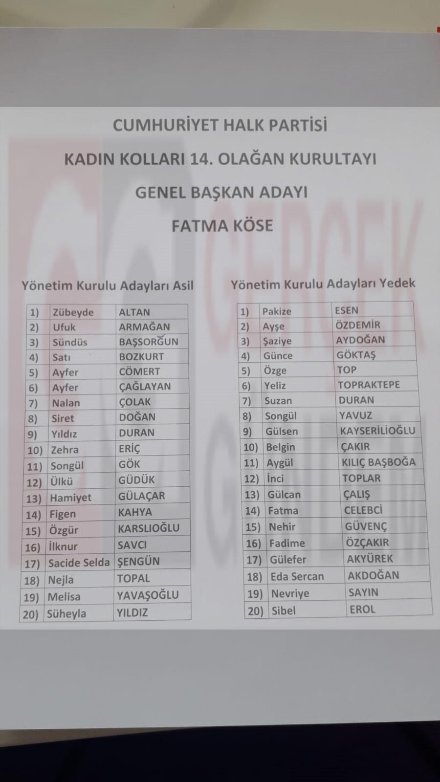 CHP'de Fatma Köse ve Aylin Nazlıaka'nın listeleri belli oldu