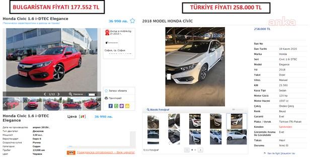 bulgaristan-da-91-bin-lira-olan-araba-turkiye-de-168-bin-lira-811680-1.jpg