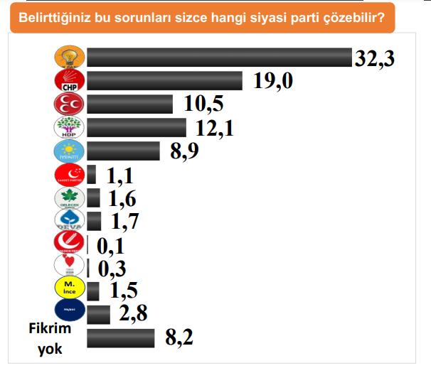 anket-3.png