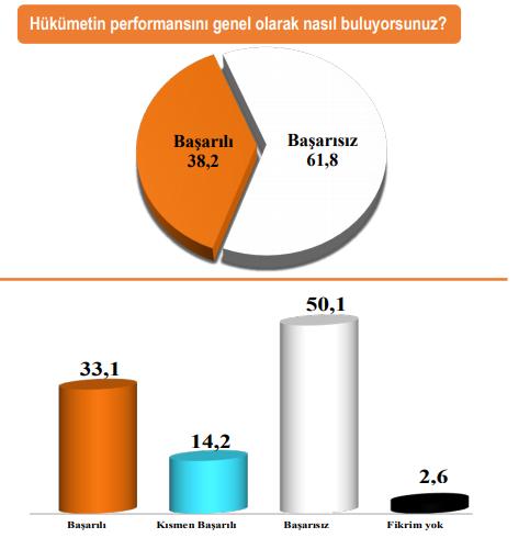 anket-5.png